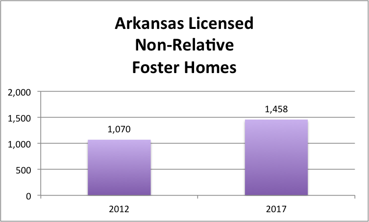 arkansas laws on minors dating adults